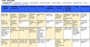TCEA iPad apps