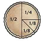 pie cut into fractions
