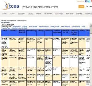 tcea app chart