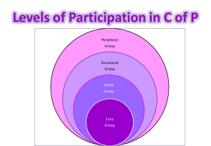 CofPLevelsofParticipation