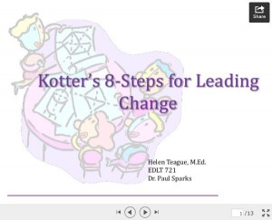 Kotter's Change Theory
