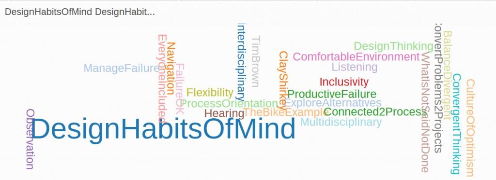 Design Habits of the Mind